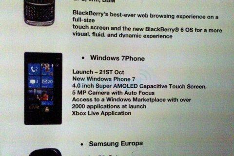 แอพพลิเคชั่นกว่า 2,000 ใน Windows Phone 7